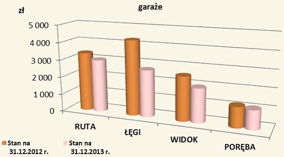 garaze2013
