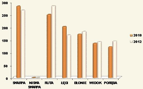 liczba-lokali-zadluzonych2012