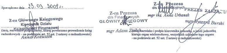 podpisy-bilans2008o