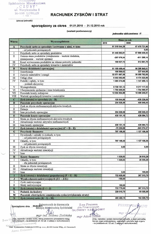 rachunek-zyskow-i-strat2010