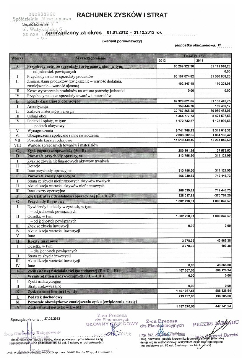 rachunek-zyskow-i-strat2012