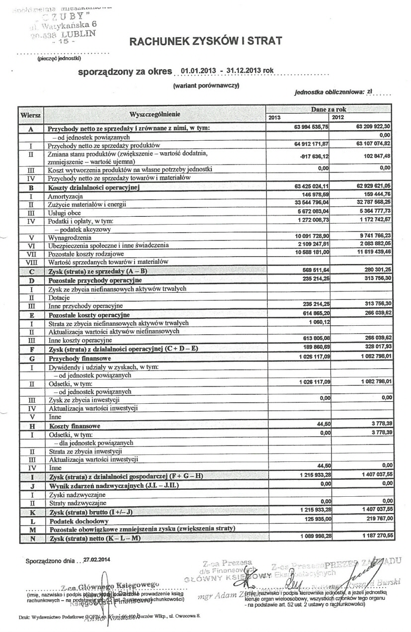 rachunek-zyskow-i-strat2013